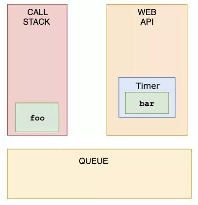 40道Javascript面试题,做完它,就可以秒杀任何面试了