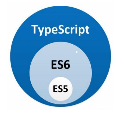 学习TypeScript4这一篇就够了(转载)