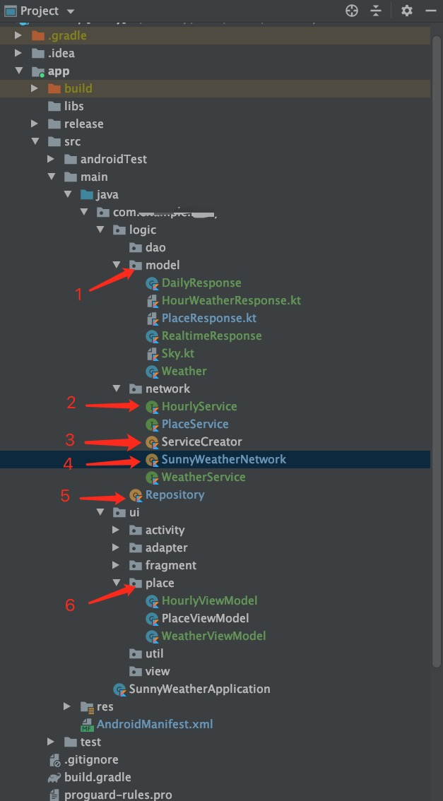 Android Kotlin-MVVM架构使用步骤