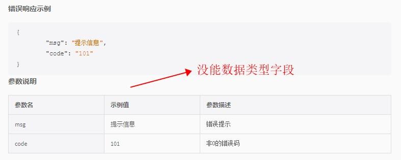 生成的接口文档不显示响应示例字段的数据类型