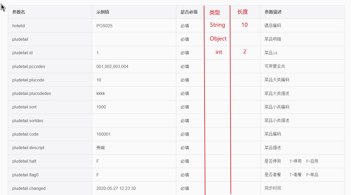 生成的接口文档的参数说明部分,增加【类型】【长度】字段