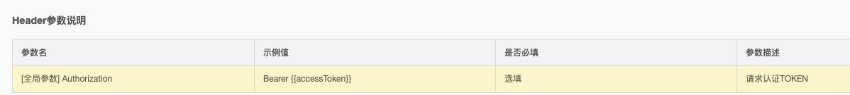 生成的文档,全局变量需要设置为必填。 客户端没找到选择项。
