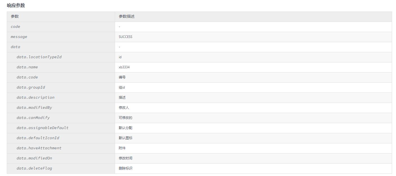 """客户端被强制升级到V3.0,原来的接口中""""响应参数""""丢失了"""
