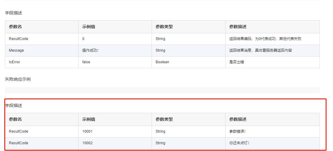 5.25版本api文档导出MarkDown格式问题